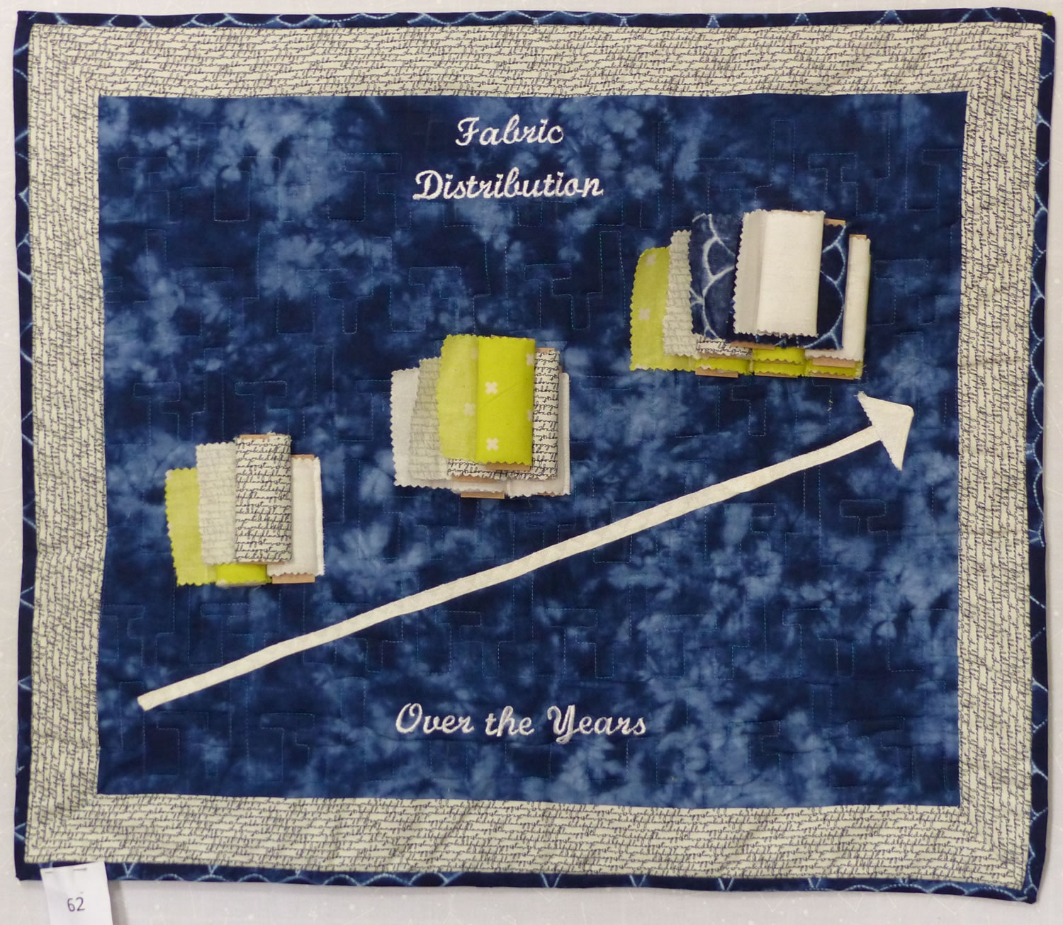 Fabric Distribution over the Years